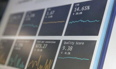 Grafy na notebooku prezentují výhodnost investice.